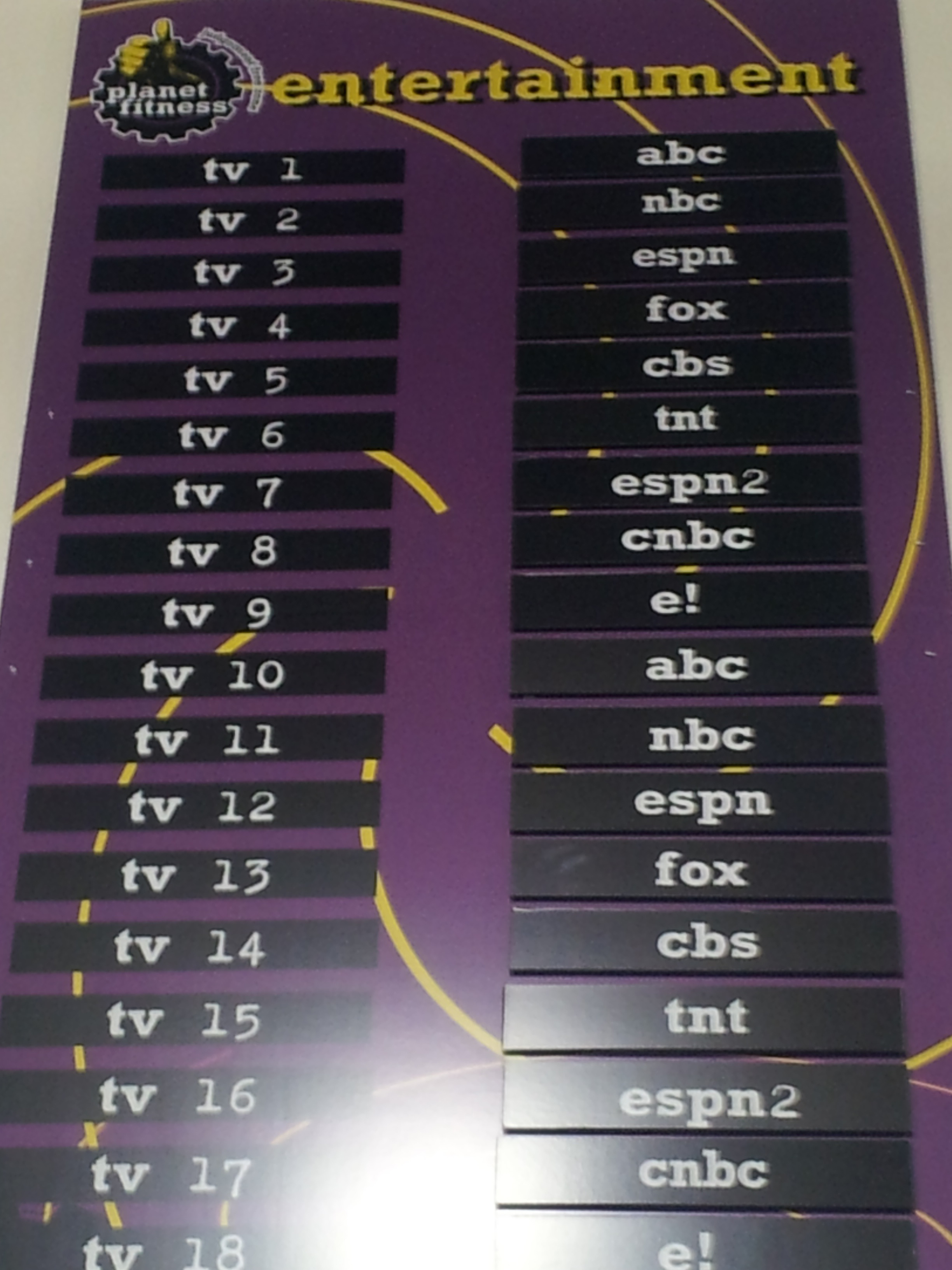 what television (tv) stations are shown at planet fitness?